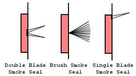 Smoke Seals