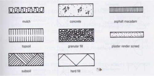 Architecture Drawing Symbols architectural drawing conventions : firesafe.uk